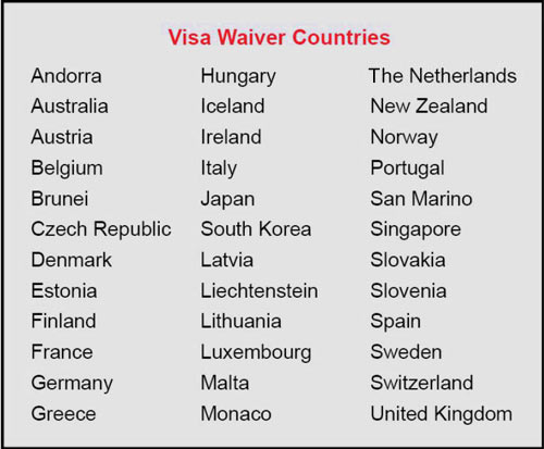 US Visa Waiver Approved COuntries